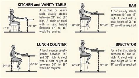 what is the average height of a desk dining room the most standard dining room chair height