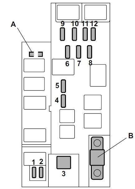 Subaru Outback Fuse Diagram Wiring
