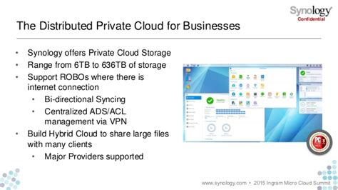 synology the distributed cloud for businesses
