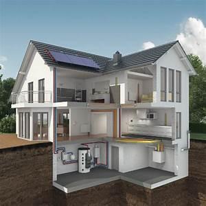 Haus Heizung Varianten : l ftungsanlage sch tzt die bausubstanz energie fachberater ~ Lizthompson.info Haus und Dekorationen