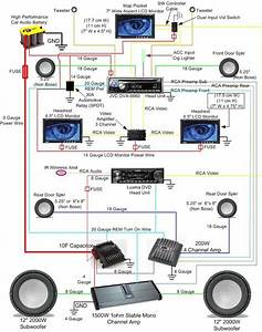 How To Fix Car Audio Speaker Not Working One Side