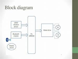 Voice Controlled Car Block Diagram