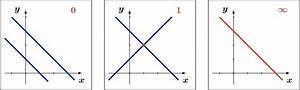 Koordinaten Schnittpunkt Berechnen Online : lineare gleichungssysteme von geraden und schnittpunkten ~ Themetempest.com Abrechnung