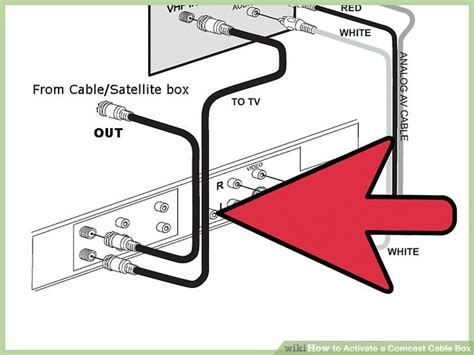 How Activate Comcast Cable Box Steps With Pictures
