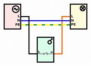 File Colour-wiring Sw Simple Switch Svg