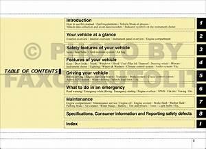 2013 Kia Forte Owners Manual Original