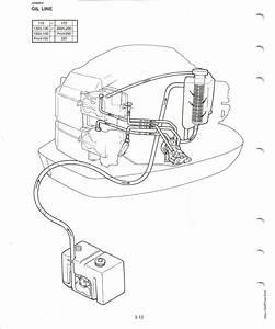 Yamaha 4 Stroke Outboard Wiring Diagram Yamaha Gas Wiring Diagram Wiring Diagram