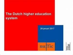 The Dutch higher education system - презентация онлайн