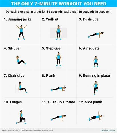Workout Minute Shape Fitness Workouts Gym Businessinsider