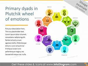 40 Emotion Icons Flat Ppt Clipart Feeling List Plutchik