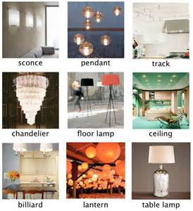 types of lighting fixtures twentyfour and