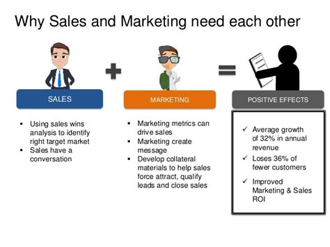 Marketing Sales by Relationship Between Sales And Marketing
