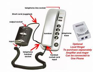 Telephone Amplifier For Deaf And Hearing Loss