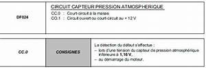 Code Defaut Renault Df : renault espace revue technique automobile interpr tation des d fauts injection p9x denso ~ Gottalentnigeria.com Avis de Voitures