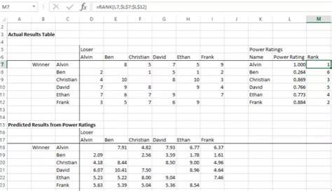 spreadsheetsolving master spreadsheet skills applications