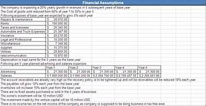 financial plan template for startup business viplinkekinfo With startup financials template