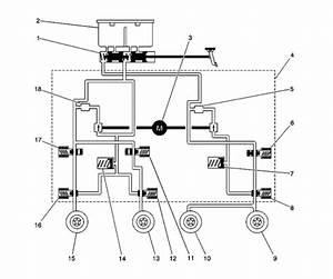 Where Do Brake Lines Enter The Abs Controller On 1999