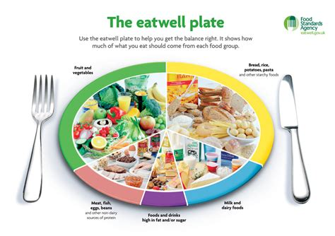 cuisine re what to eat and what foods to avoid when you 39 re