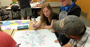 Designing, Projects, With, Students, Not, For, Them
