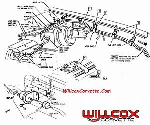 1977 Corvette Fuse Box Wiring Diagram Pictures To Pin On Pinterest