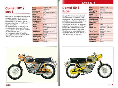 Mopedgaragenet  Ktm Typenkompass Mofa Moped Mokick Kkr