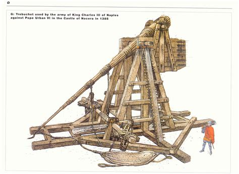 siege warfare siege weapons pixshark com images