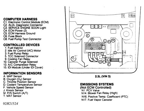 Firebird Abs Fuse Wiring Diagram Box