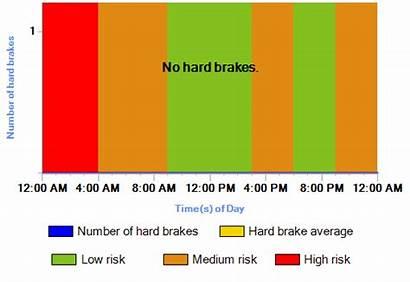 Progressive Insurance Snapshot Driving Device Safety Resourcesforlife