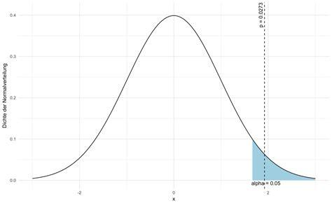 test p wert berechnen p wert wikipedia kurze