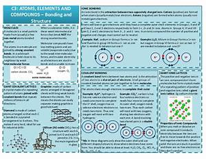 Igcse Chemistry Revision Guide 2012