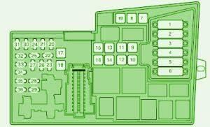 2007 Chevrolet Hhr Engine Fuse Box Diagram  U2013 Circuit