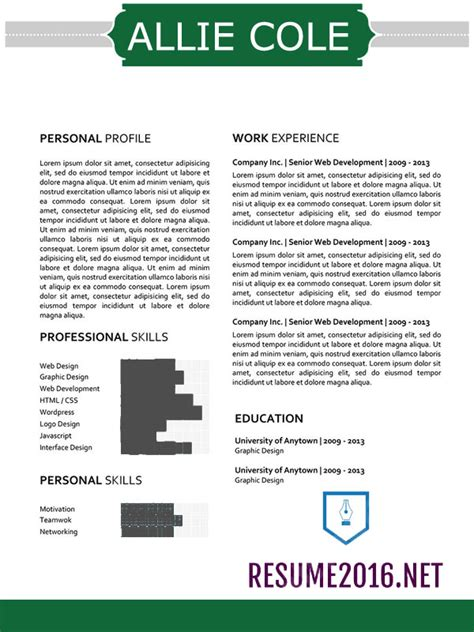 5 tips to use proper resume format 2016