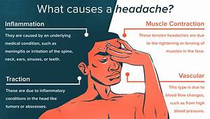 Does Caffeine Help Headaches