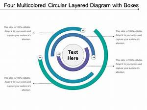 Four Multicolored Circular Layered Diagram With Boxes
