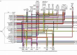 1995 Flht Wiring Diagram