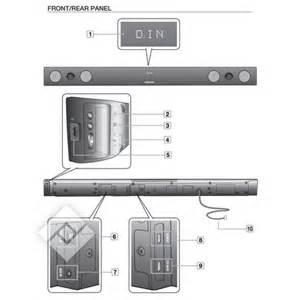 Comment Brancher Un Cable Optique Sur Tv Samsung : brancher une barre de son sur tv ~ Medecine-chirurgie-esthetiques.com Avis de Voitures