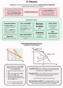 Economics 101   15  Oligopoly  Market Structure 3