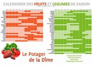 Calendrier Fruits Et Légumes De Saison : potager de la d me fruits et l gumes de saison ~ Nature-et-papiers.com Idées de Décoration