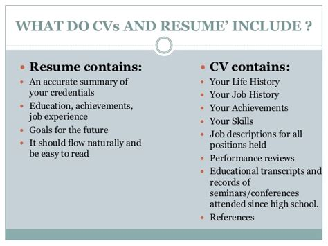 What Should Not Be Included On A Resume by Cv Writing