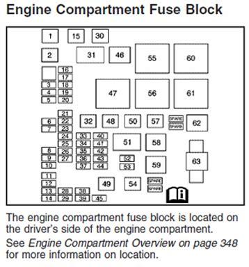 2008 Pontiac Torrent Fuse Box Diagram by Pontiac Torent Has Loss Of Steering Had Steering When