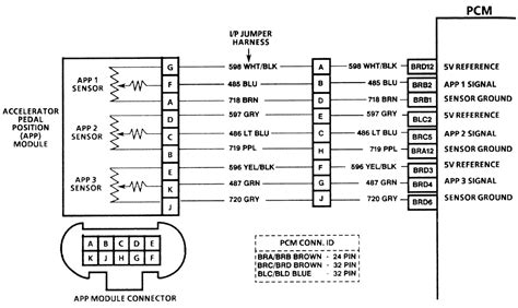 4l60e vss sensor location free wiring diagram schematic