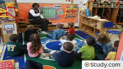 research in education methods amp examples 305 | school education learning 1750587 h 111673
