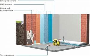 Betontreppe Ausbessern Außen : bauwerksabdichtung gegen wasser und feuchtigkeit getifix ~ Michelbontemps.com Haus und Dekorationen