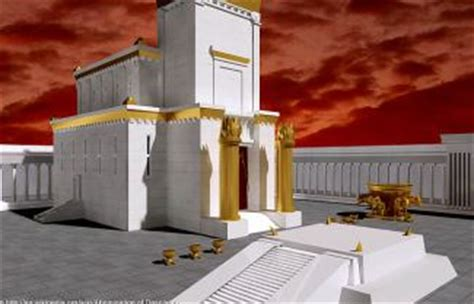 temple institute raises    temple plans