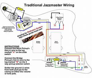 Jazzmaster  U00ae Wiring Diagram  Click To See Larger Image