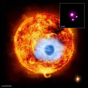 NASA's Chandra Sees Eclipsing Planet in X-rays for First ...