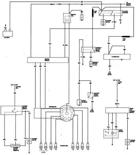 1972 Cj Wiring Diagram by Repair Guides