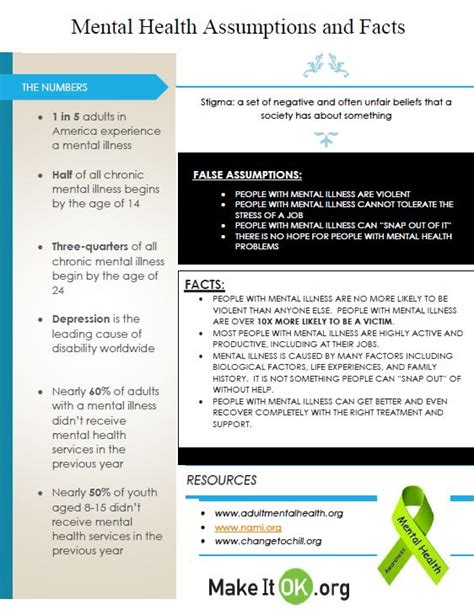 Light Health System by Mental Health Assumptions Vs Facts Firstlight Hospital