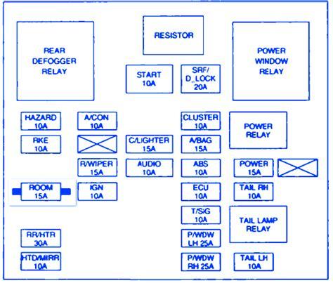 kia spectra   fuse boxblock circuit breaker