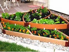 Easy Vegetable Garden At Inspiration Article Fabulous Easy Fruit OfBest Garden Landscaping Ideas Pictures Of Tritmonk Garden Landscape Simple Garden Design Ideas For Beautiful Landscaping Ideas Front Simple Garden Ideas Beautiful Homes Design